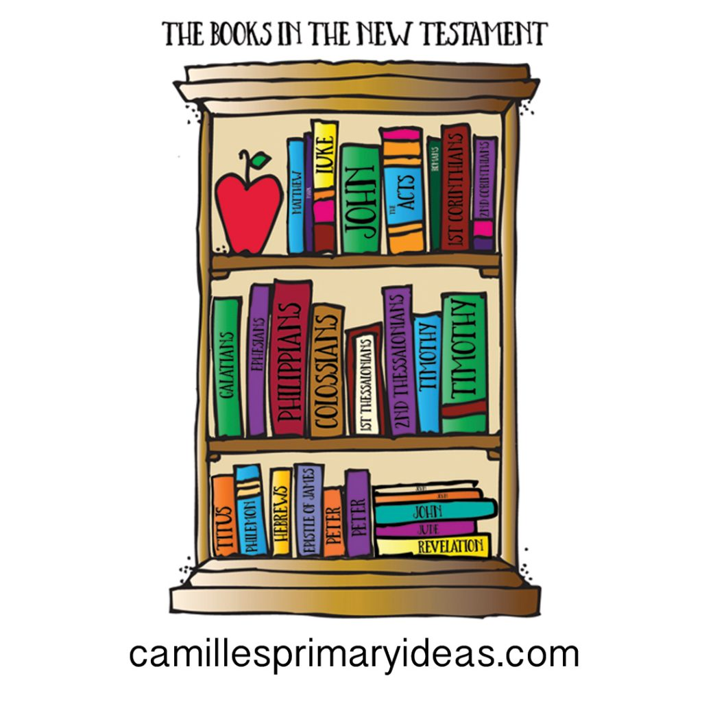 Camille's Primary Ideas The New Testament Interactive Bookshelf Poster