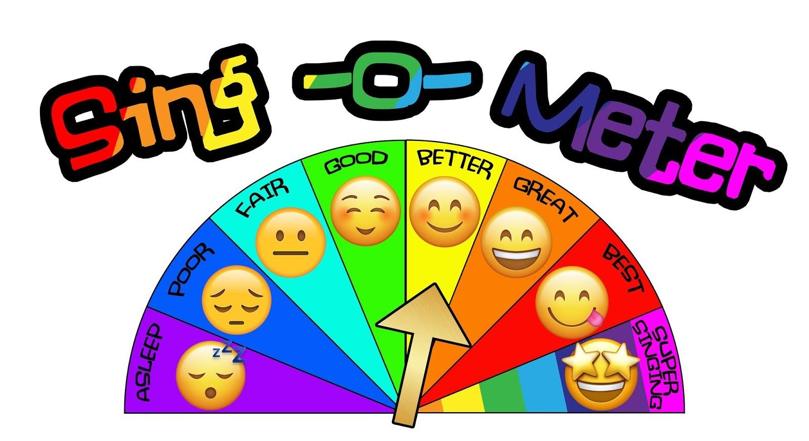 Camille's Primary Ideas: Sing-O-Meter singing time review lesson plan idea