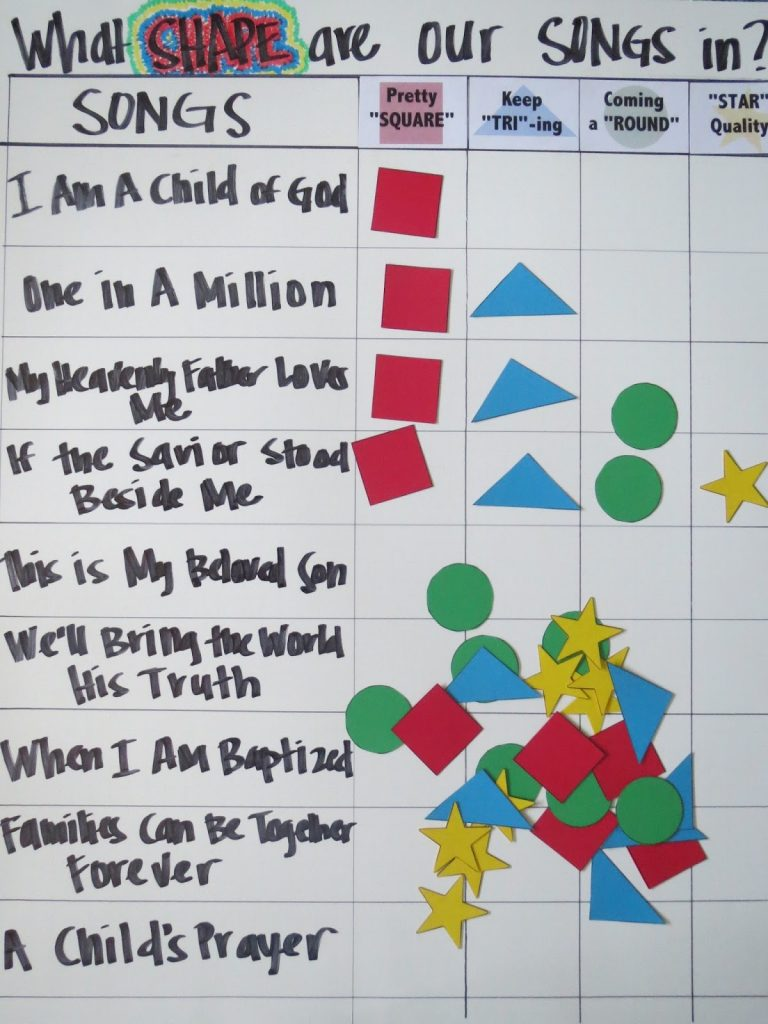 Camille's Primary Ideas: What Shape Are Our Songs In Primary Program Review Activity