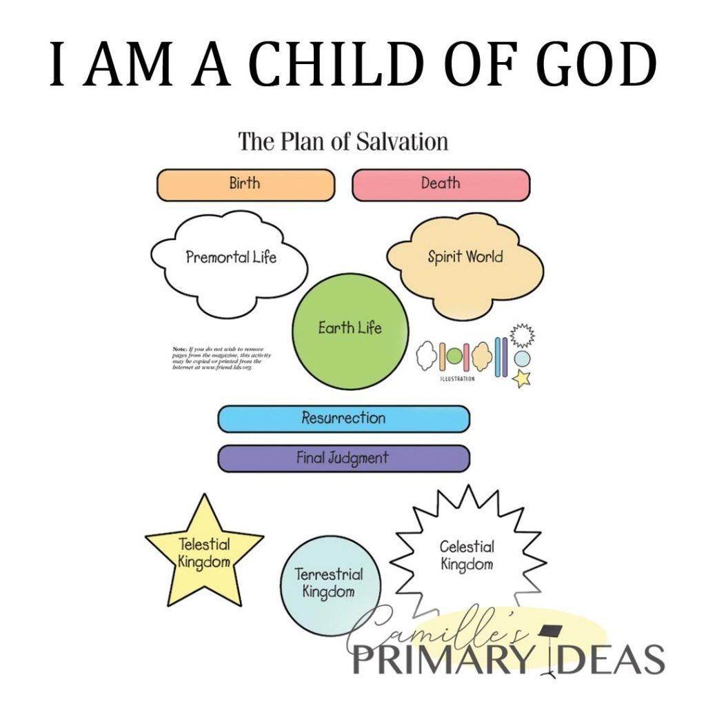 Camille's Primary Ideas: I Am a Child of God singing time lesson plan idea